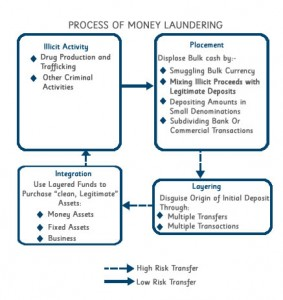 anti money laundering compliance program template - index of wp content uploads 2012 01